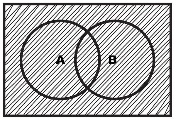 A união com B