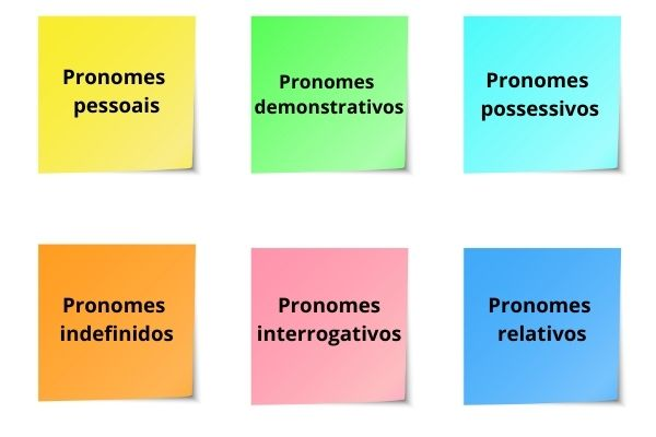 Os pronomes têm diferentes classificações.