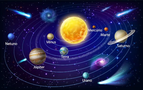 Localização de Mercúrio no Sistema Solar.