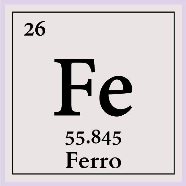 Representação do ferro na tabela periódica.