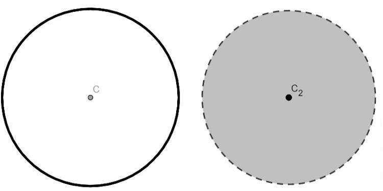 Circunferência e círculo respectivamente