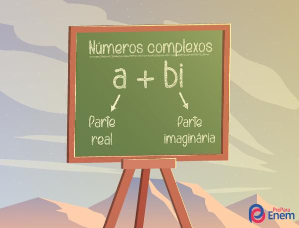 Forma algébrica de um número complexo.