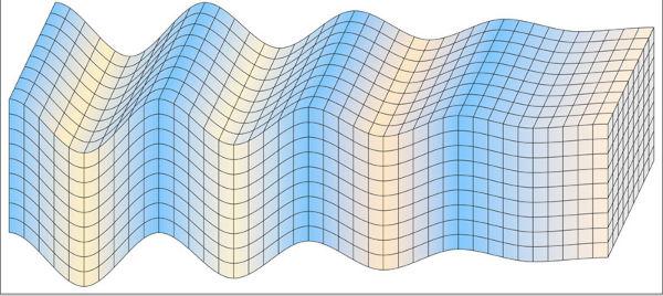 Ondas mecânicas são oscilações de algum meio físico.