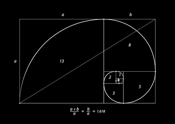 A imagem é formada por retângulos proporcionais.