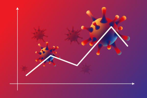 A segunda onda da pandemia se caracteriza por ser um aumento de casos após um declínio inicial da taxa de infectados.