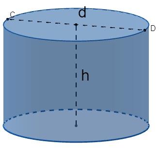 A medida de d é igual à medida da altura h.