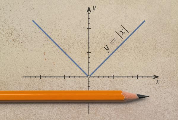 Gráfico de uma função modular.