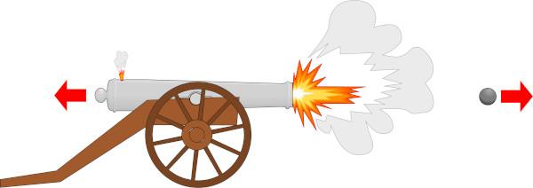 O canhão empurra a bala e a bala empurra o canhão no sentido oposto.