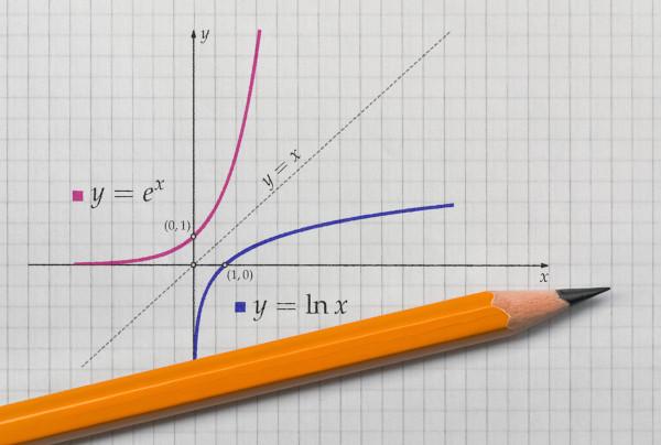 Gráfico de funções inversas.