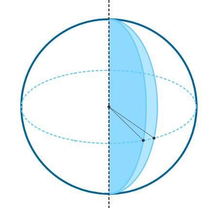 Representação da cunha de uma esfera