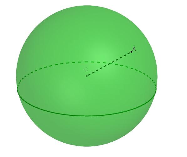 Esfera com a indicação do ponto central e do raio