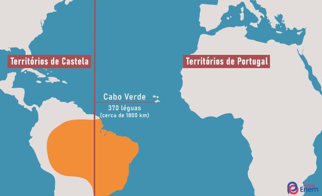 Mapa da localização da linha imaginária do Tratado de Tordesilhas
