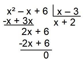 Cálculo da divisão de polinômios