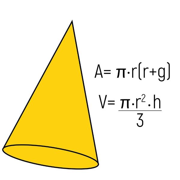 Ilustração traz exemplo de cone e as fórmulas para cálculo de área e volume desse sólido geométrico.