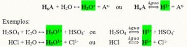 Ionização dos ácidos em água