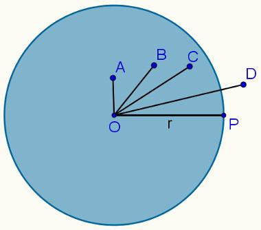 Exemplo de círculo