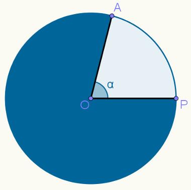 Setores circulares