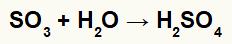Formação do ácido sulfúrico.