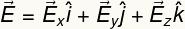 Componentes do vetor campo elétrico