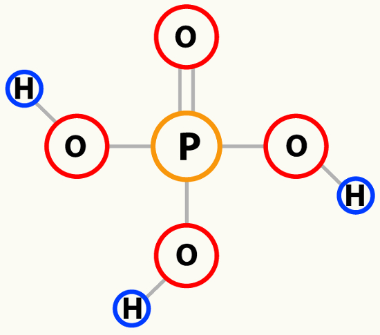 Fórmula estrutural do H3PO4