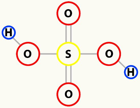 Fórmula estrutural do H2SO4