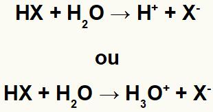 Equação de ionização