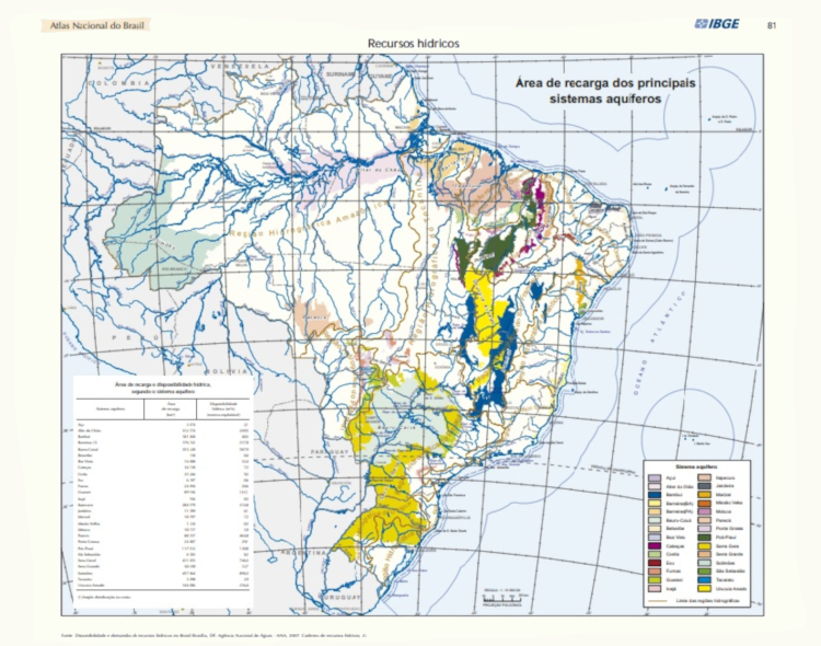 Sistemas Aquíferos no Brasil