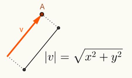 Cálculos realizados para encontrar a norma do vetor v