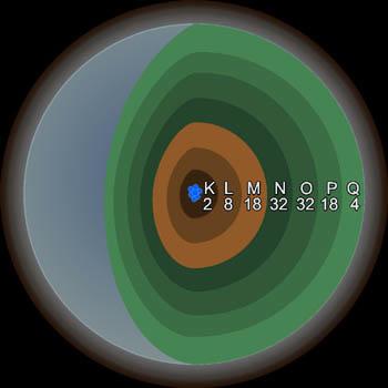 Resultado de imagem para modelo de bohr