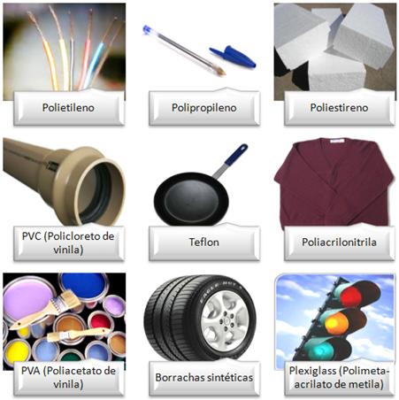 Exemplos principais de produtos feitos com polímeros de adição.
