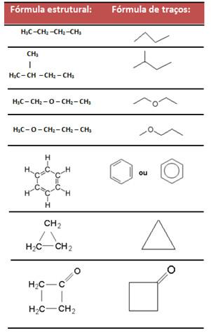 Fórmula de traços das cadeias carbônicas