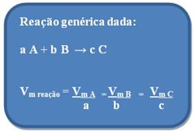 Fórmula para calcular a velocidade média das reações fornecida pela IUPAC.