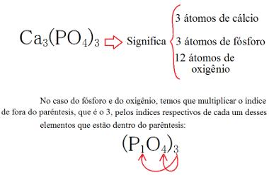 Coeficientes e ndices em equa es qu micas coeficientes for Que significa molecula