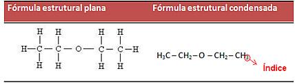 Fórmula estrutural simplificada