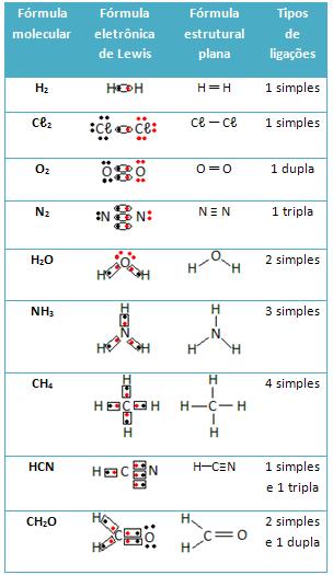 F rmulas qu micas f rmulas qu micas dos compostos for Marmol formula quimica