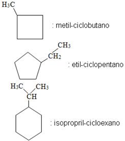 Exemplos de nomenclatura de hidrocarbonetos cíclicos ramificados