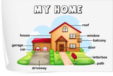 Partes da casa em inglês (Parts of the House) - PrePara ENEM