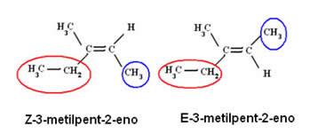 Isomeria geométrica E-Z no composto 3-metilpent-2-eno