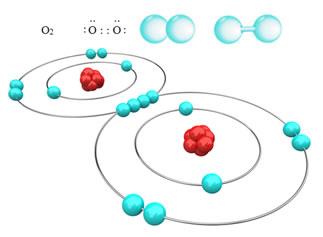 Resultado de imagem para ligação covalente apolar