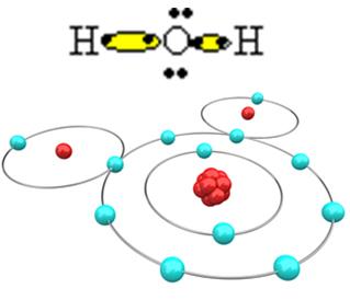 Resultado de imagem para Ligação Covalente
