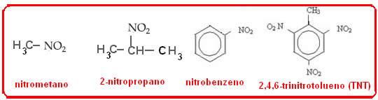 Compostos orgânicos pertencentes ao grupo dos nitrocompostos
