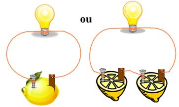 Resultado de imagem para pilha de limão