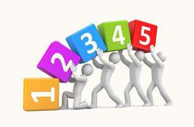 Para escrever uma sequência numérica devemos utilizar o sucessor e o antecessor de um número