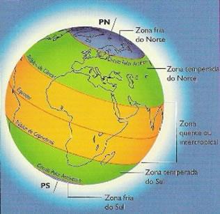 As zonas climáticas do planeta Terra.