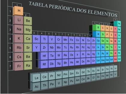 As propriedades dos elementos podem ser relacionadas de acordo com os valores dos números atômicos e suas posições na Tabela Periódica