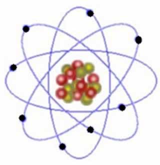 Concepto de radio atomico yahoo dating 10