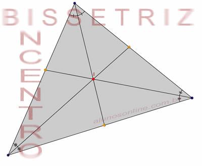 Bissetriz e incentro no triângulo