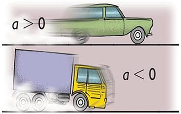 Carro em um movimento acelerado e caminhão em um movimento retardado