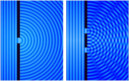 Ao passar por uma fenda de dimensões próximas ao seu comprimento de onda, as ondas tendem a sofrer difração