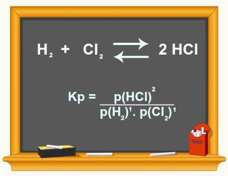 Expressão de Kp a partir de uma equação química